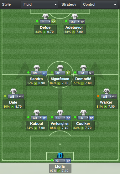 Imageresultforcountersoccermanager