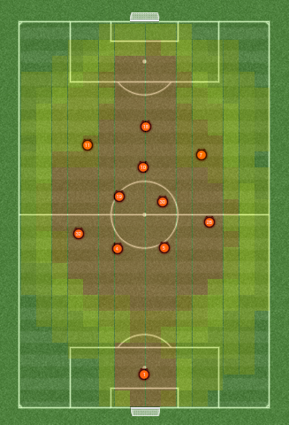 deepfriedchicken 4-2-3-1 , average positions