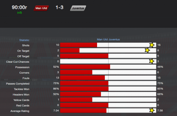 fm14 tactic, 4-4-2, cl final