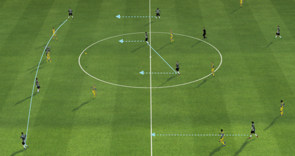 fm14 tactic, 4-4-2, defensive movement