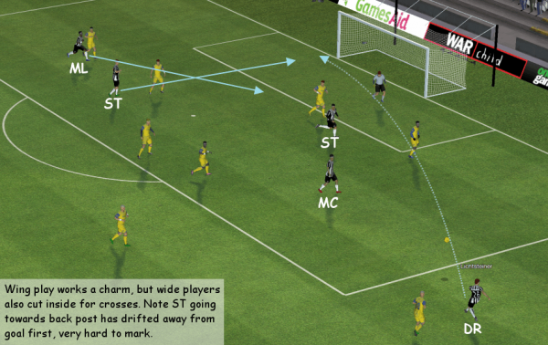 fm14 tactic, 4-4-2, wing play