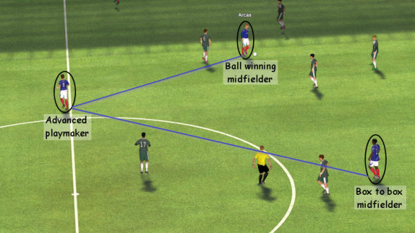 FM 2014 tactics guide, mc staggered passing option