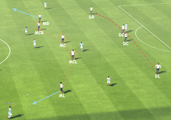 fm14 tactic, 4-5-1, defensive movement