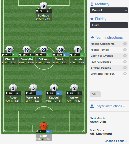 fm14 tactic, 4-5-1, formation