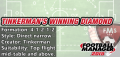 Best FM 2015 Tactics - Tinkerman Diamond