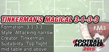 FM 2015 tactics Tinkerman's Magical