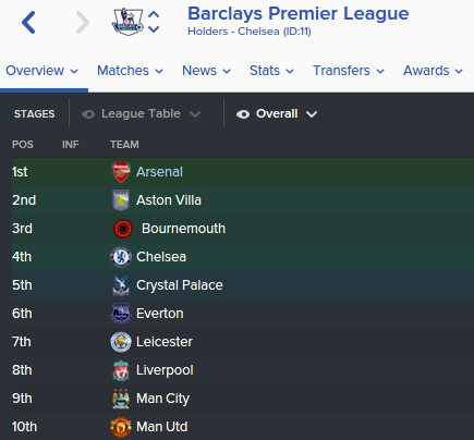 Competition name fix fm 2016 patch