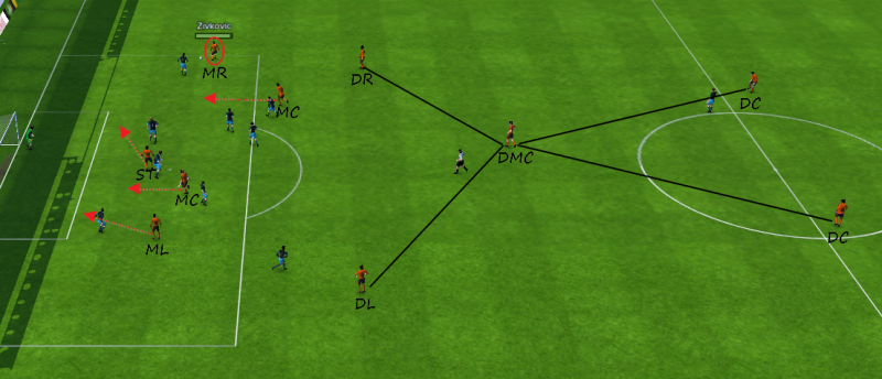 FM16 tactic 4-1-4-1, defensive cover when attacking