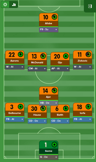 FM16 tactic 4-1-4-1, formation