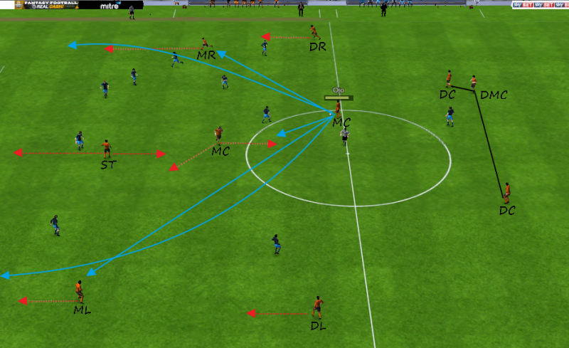 FM16 tactic 4-1-4-1, passing options