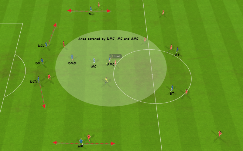 3-1-3-1-2-defensive-positioning