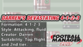 darrens-devastating-4-1-2-3-2