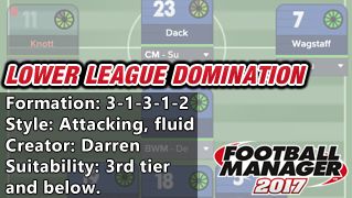 FMS best FM 17 tactics LLM post cover
