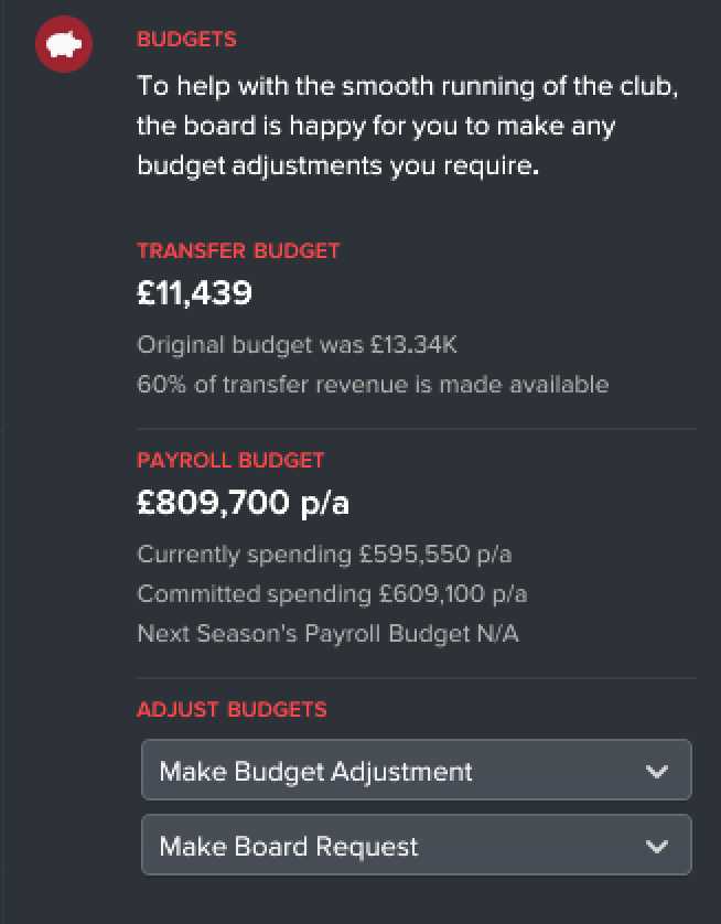 FC United transfer budget payroll