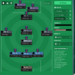 Best FM 2018 Tactic for Lower Leagues 3 1 3 1 2 formation